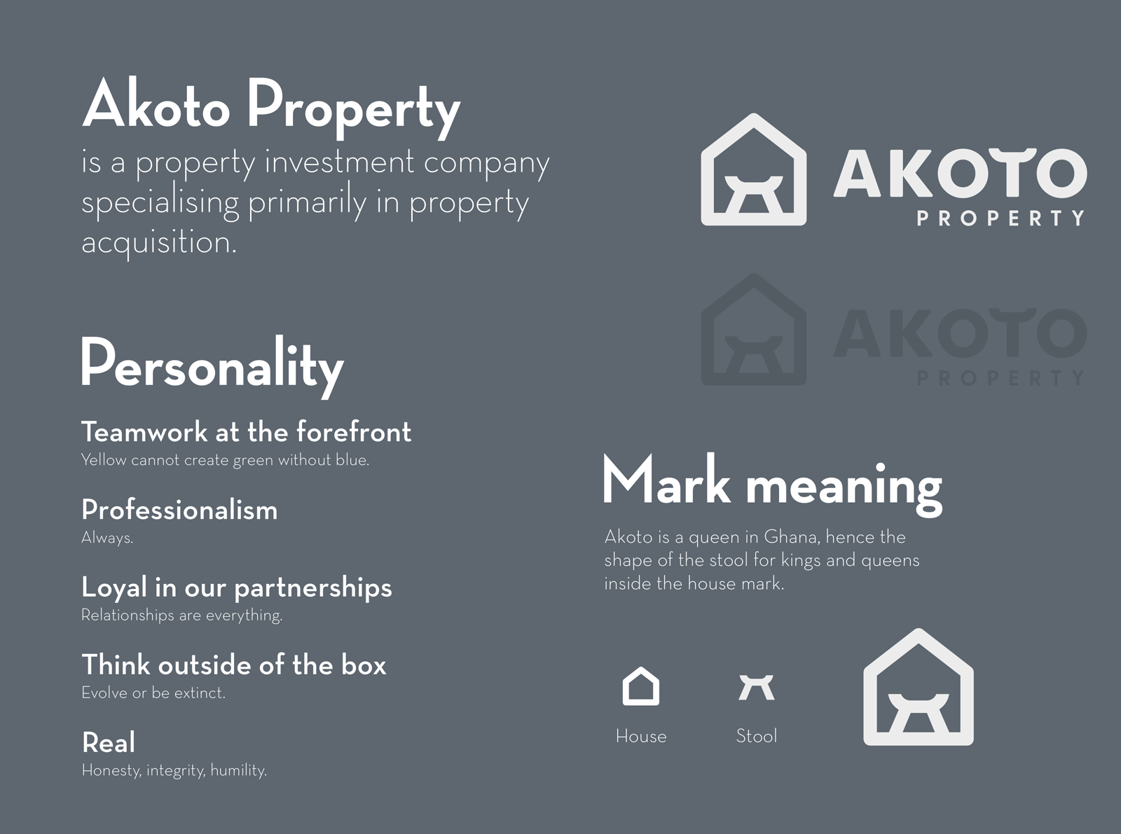 akoto property brand id